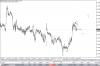 eurcad05.40(gmt+2)14.06.2012.PNG