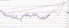 EUR-USD-H4-07.06.2013.png