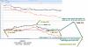 prognoza eur-usd termen lung excel.png