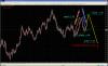 prognoza eur-usd termen lung MT4.png