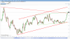 US Dollar Index(Weekly)20140927channel hit.png