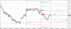 Chart_NZD_USD_4 Hours_snapshot.png