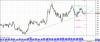 Chart_USD_CAD_Daily_snapshot.png