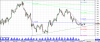 Chart_USD_CAD_4 Hours_snapshot.png