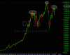 DJIA - Head and Shoulders?!
